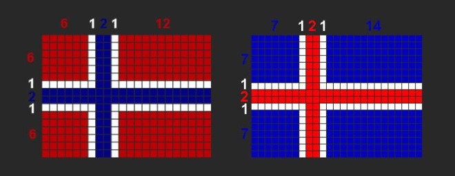 Norges och Islands flaggors proportioner