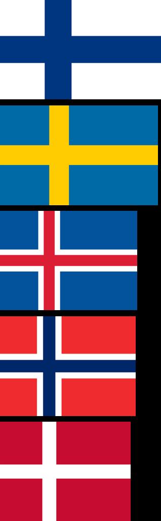 Finlands, Sveriges, Islands, Norges och Danmarks flagga under varandra som visar de olika storlekarna